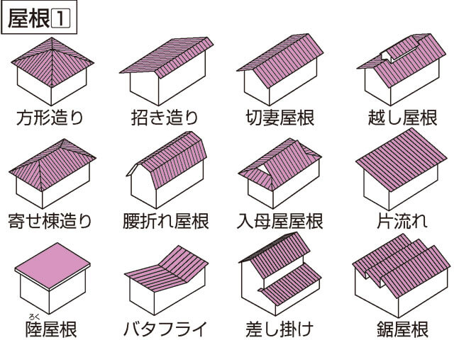 屋根の形の種類一覧12種類の画像